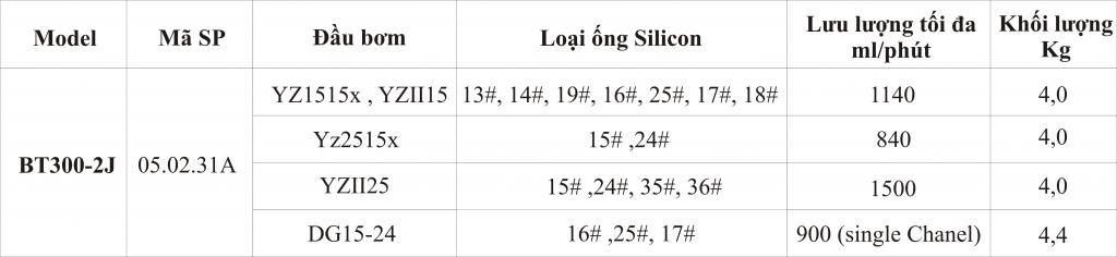 Thông số Bơm nhu động Longer Pump BT300-2J và các đầu bơm