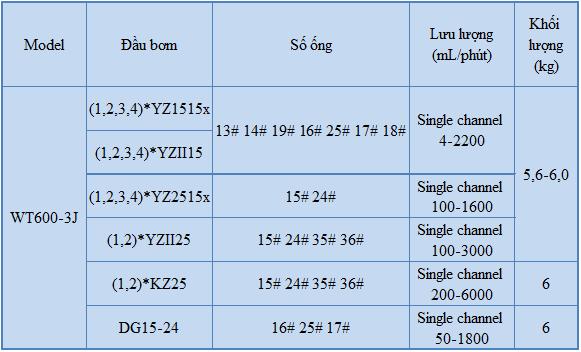 Thông số máy chiết rót WT600-3J . Bơm nhu động WT600-3J