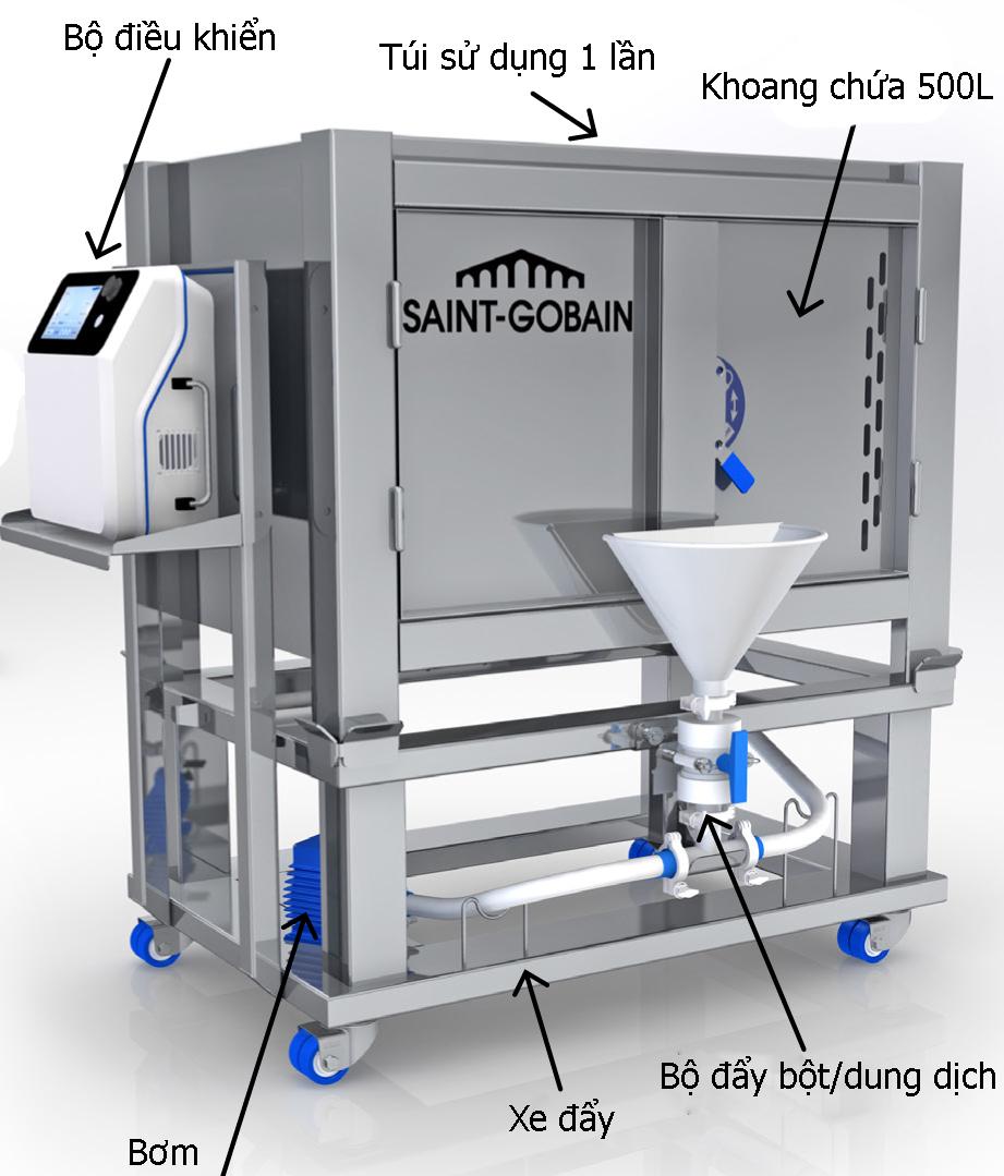 hệ thống trộn tuần hoàn bioprocess saint-gobain