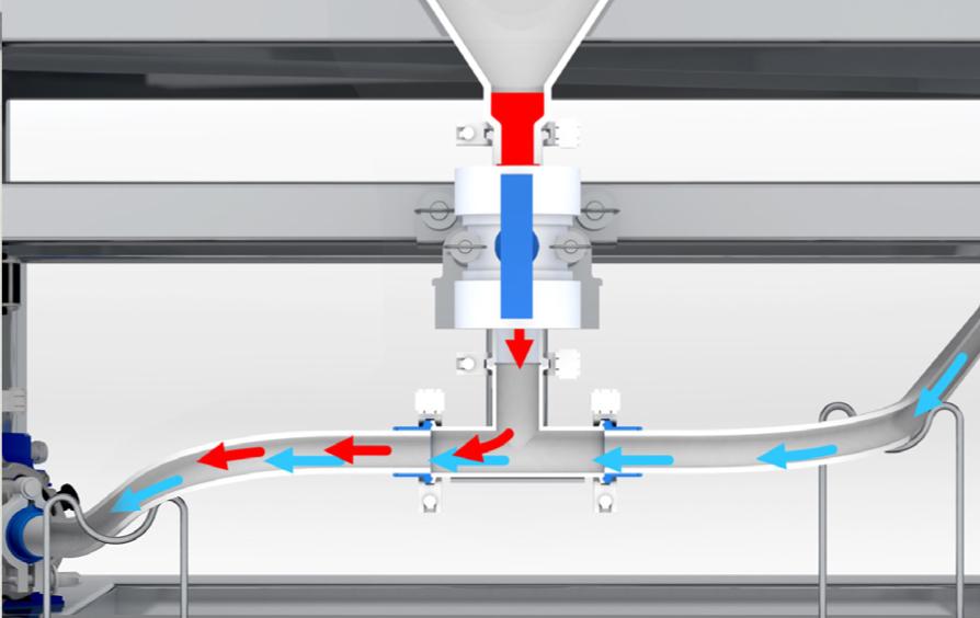 Hoạt động hệ thống trộn tuần hoàn bioprocess saint-gobain