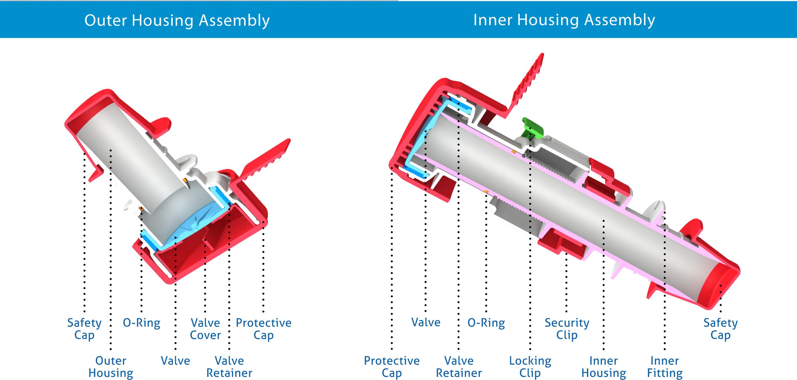 Cấu tạo Đầu nồi vô trùng - Pure-fit-sc-Sterile Connectors